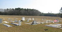 Mitchell Family Cemetery